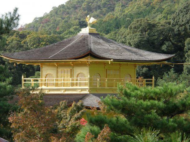 Kioto Sää